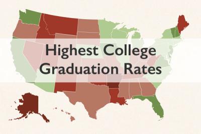 highest-grad-rates