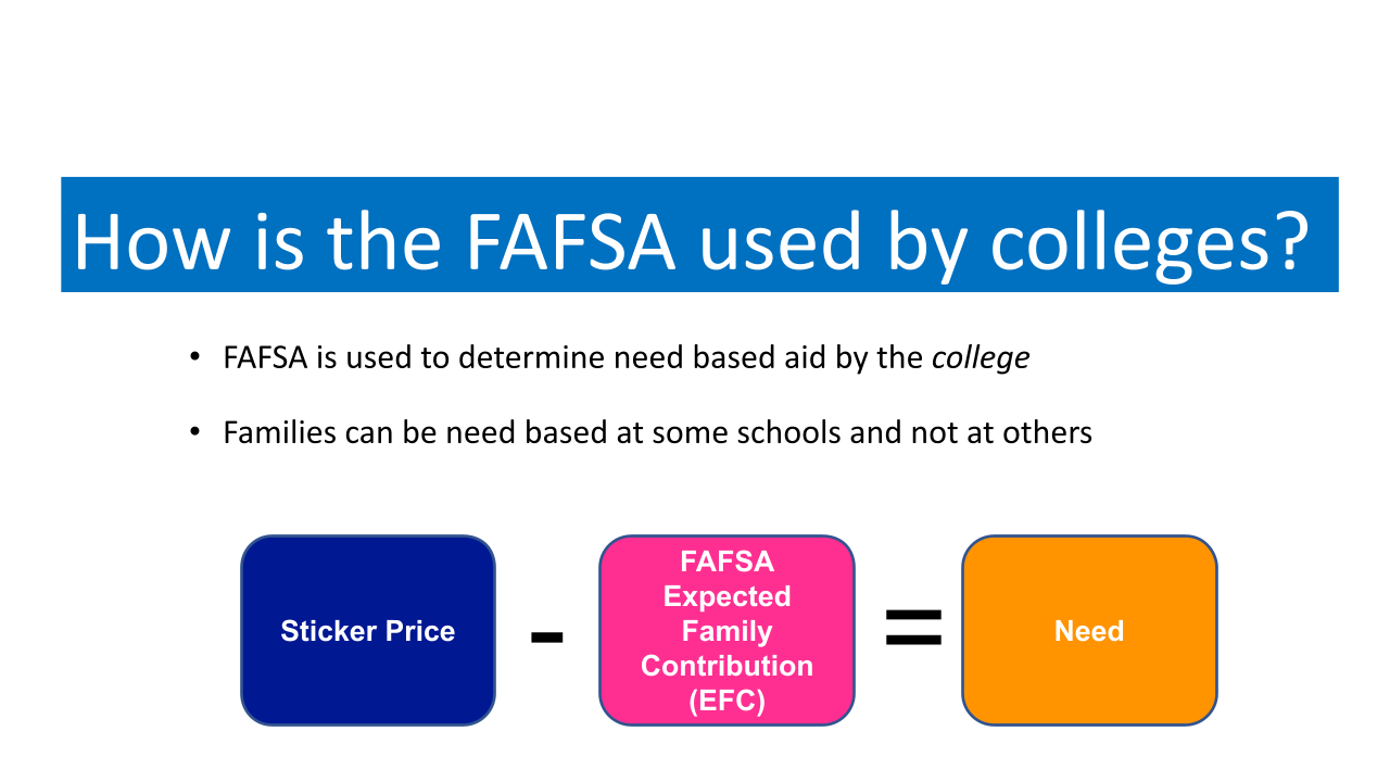 FAFSA how EFC is calculated